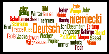 Nauka niemieckich słówek MP3